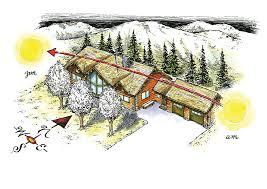 site plan design from site plan to floor plan