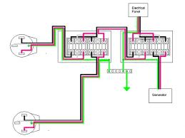 generator changeover switch wiring diagram ireland wiring library