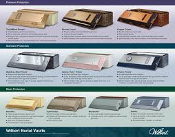 burial vault prices are burial vaults necessary funeral