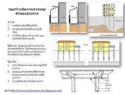 Home Design Furniture Pantip 47 Best Cnx Duplex Images On Pinterest Home Plans Duplex Floor