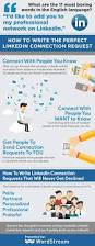 people who write papers for money how to write the perfect linkedin connection request wordstream linkedin connection request formula