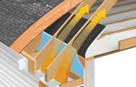 accuvent roof ventilation system brentwood industries