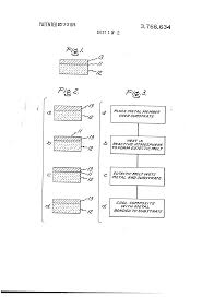 patent us3766634 method of direct bonding metals to non metallic