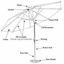 Patio Umbrella Base Parts Beautiful Patio Umbrella Parts Rzgiu Mauriciohm