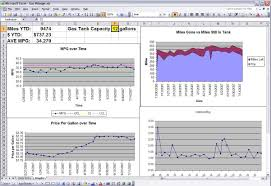 Gas Mileage Spreadsheet Gas Mileage Pictures To Pin On Pinterest Pinsdaddy