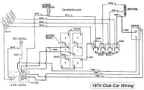 zone e golf cart wiring diagram wiring diagram simonand