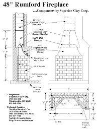 Standard Measurement Of House Plan Rumford Fireplace Plans U0026 Instructions