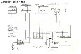 zongshen 250cc wiring diagram diagram wiring diagrams for diy