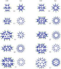 sila fulleranes promising chemically active fullerene analogs