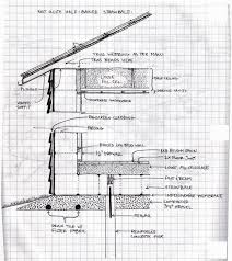 Pier Foundation House Plans by Straw Bale Wall Cross Section Rubble Trench Foundation Yard