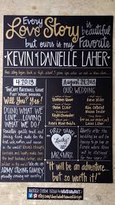 Chalkboard Wedding Program Wedding Chalkboard Signs Etsy Finding Wedding Ideas