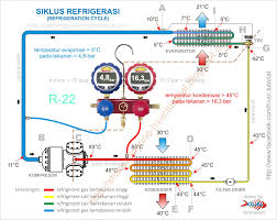 basic refrigeration cycle diagram juanribon com pictures of home