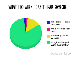 Make A Pie Chart Meme - 15 hilarious pie charts that are absolutely true bored panda