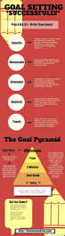 110 best facilitation ideas images on pinterest personal
