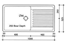 Bathroom Sink Sizes Standard Sinks 2017 Standard Kitchen Sink Size Ideas Kohler Company