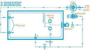 Common Solarmix: Como escolher um filtro e uma bomba para piscina? &JP03