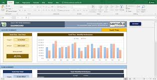 Free Excel Sales Tracking Template Salesman Performance Tracking Excel Spreadsheet Template