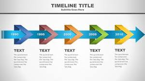 a timeline toolkit a powerpoint template from presentermedia com