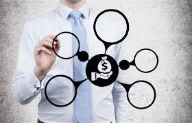 Real Estate Investor Resume How To Start A Real Estate Portfolio