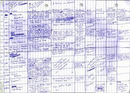 Spreadsheet Pictures J K Rowling S Plot Spreadsheet Mental Floss