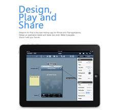 design application ios groosoft blueprint