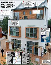 eco friendly house designs ten insights for designing eco