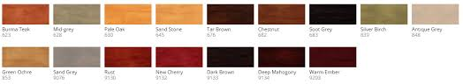 jotun butinox demidekk translucent 8 year woodstain
