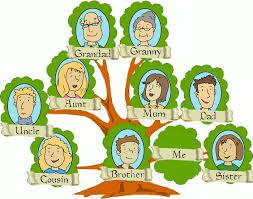 family tree purposegames