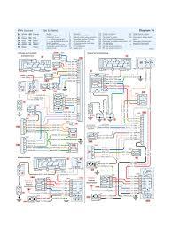 peugeot 207 airbag wiring diagram efcaviation com