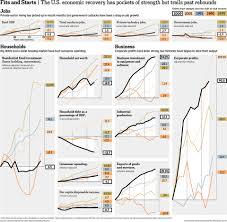 economics 302 section 001 spring 2012 intermediate macroeconomic