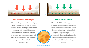 my futon sinks in the middle sagging mattress how i fixed my 1000 sagging mattress for 9