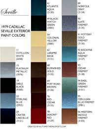 1979 cadillac seville paint codes