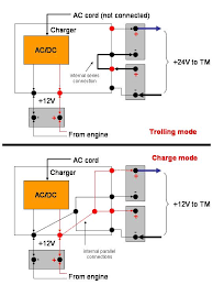 wiring diagram for minn kota power drive u2013 the wiring diagram