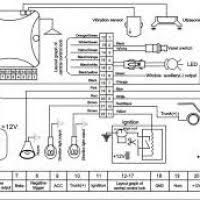 car alarm diagram on car images free download wiring diagrams on