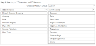 linpack for tableau business dashboard template google analytics