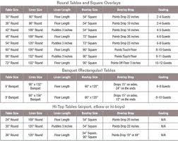 table runner size guide table runner new 87 table runners size chart table runner size