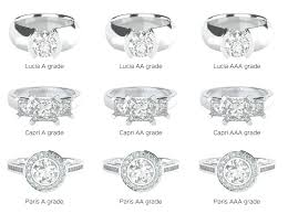 different types of wedding bands different types of engagement rings engagement rings ideas