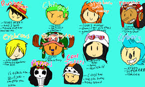 Memes One Piece - one piece who are you meme by katkikikat on deviantart