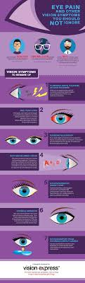flashing lights in eye stroke eye pain and other vision symptoms you should not ignore vision