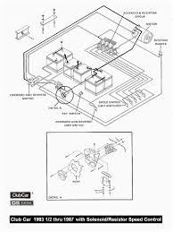 starter motor solenoid wiring diagram diagrams inside ansis me
