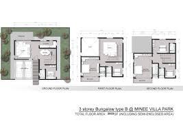 minee villa halaman group