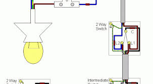 intermediate inspiring wiring ideas