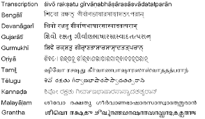 get sanskrit quotes tattooed to your sanskrit tattoos