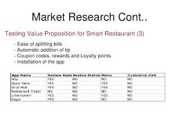 Open Table Rewards Smart Restaurant