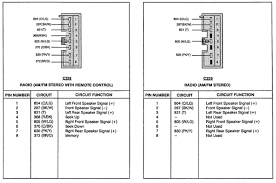 1998 2002 ford explorer stereo wiring diagrams are here tearing