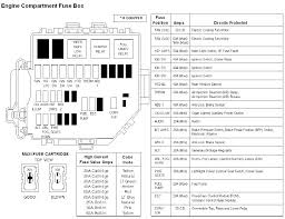 2002 mustang fuse box diagram 2002 ford mustang gt fuse box diagram 2002 automotive wiring