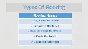 brton hardwood flooring