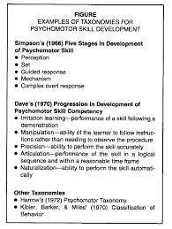 psychomotor skill development