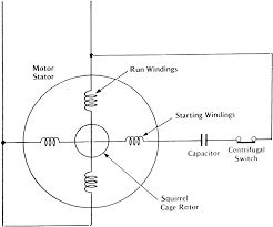 induction motor winding diagram dolgular com