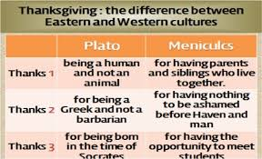 thanksgiving the differences in eastern and western cultures